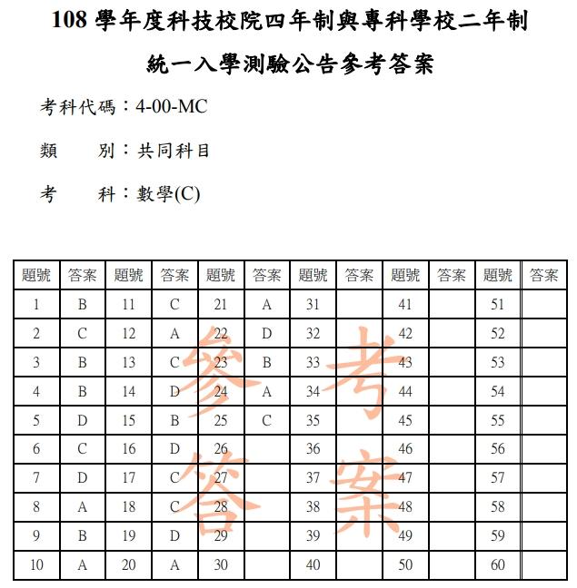 108-4y-00-mc-solve.jpg