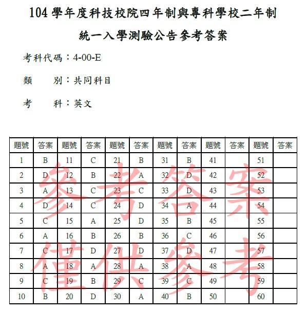 104英文統測參考答案.jpg