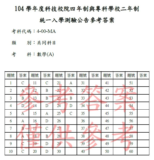 104數學A統測參考答案.jpg